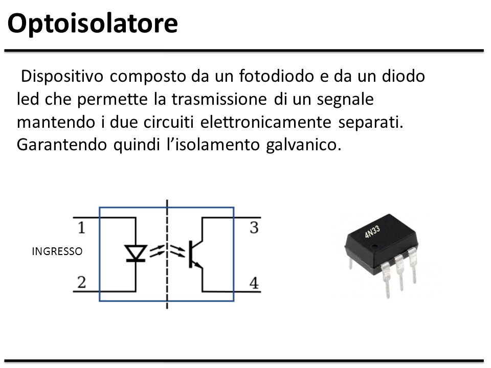 Optoisolatore