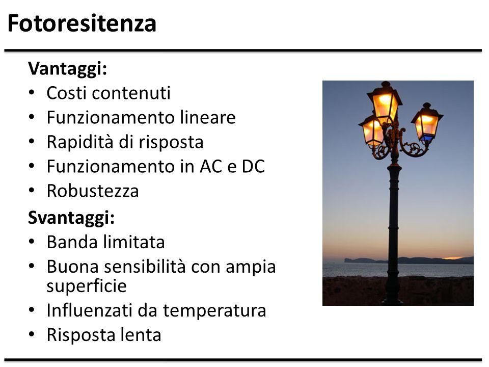Fotoresitenza Vantaggi: Costi contenuti Funzionamento lineare