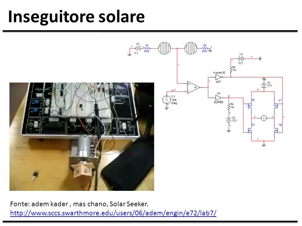 Inseguitore solare Fonte: adem kader , mas chano, Solar Seeker.