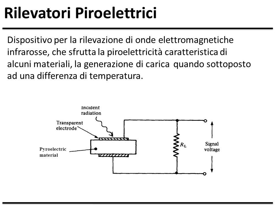 Rilevatori Piroelettrici