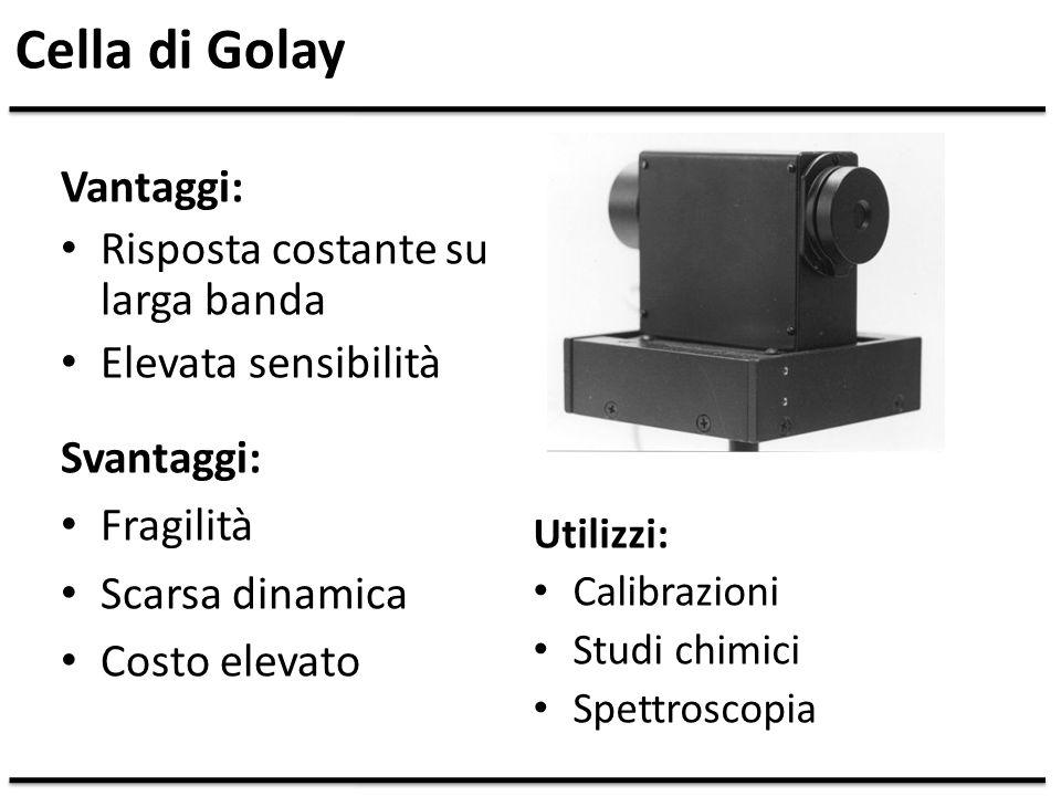 Cella di Golay Vantaggi: Risposta costante su larga banda