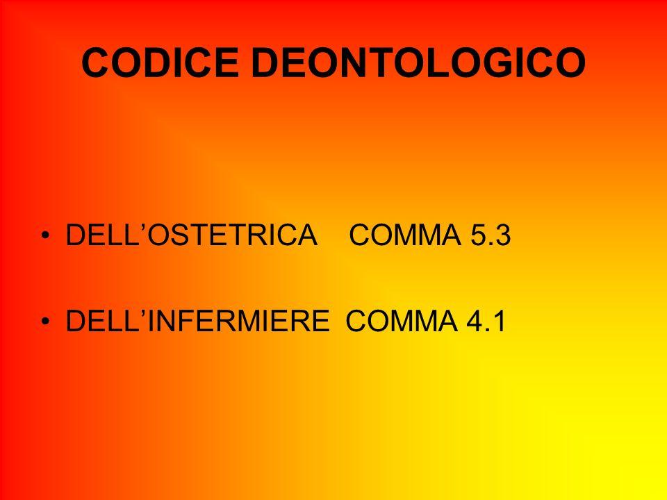 CODICE DEONTOLOGICO DELL'OSTETRICA COMMA 5.3 DELL'INFERMIERE COMMA 4.1