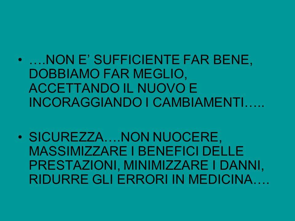 ….NON E' SUFFICIENTE FAR BENE, DOBBIAMO FAR MEGLIO, ACCETTANDO IL NUOVO E INCORAGGIANDO I CAMBIAMENTI…..