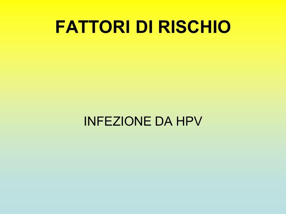 FATTORI DI RISCHIO INFEZIONE DA HPV