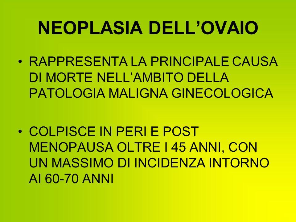 NEOPLASIA DELL'OVAIO RAPPRESENTA LA PRINCIPALE CAUSA DI MORTE NELL'AMBITO DELLA PATOLOGIA MALIGNA GINECOLOGICA.