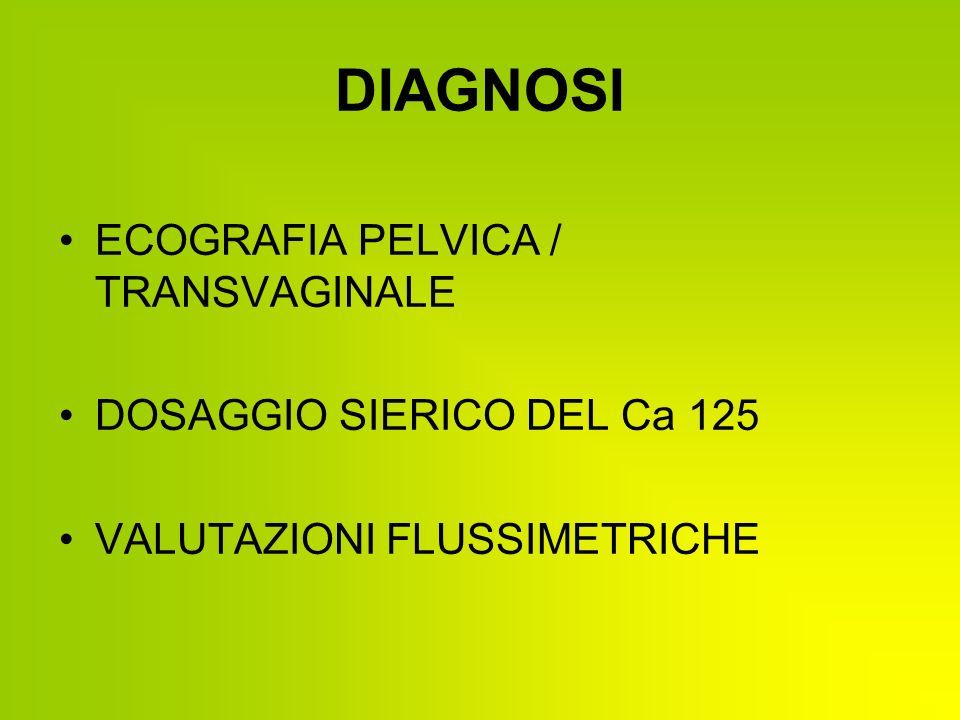 DIAGNOSI ECOGRAFIA PELVICA / TRANSVAGINALE DOSAGGIO SIERICO DEL Ca 125