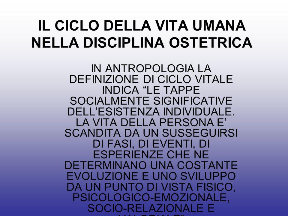 IL CICLO DELLA VITA UMANA NELLA DISCIPLINA OSTETRICA