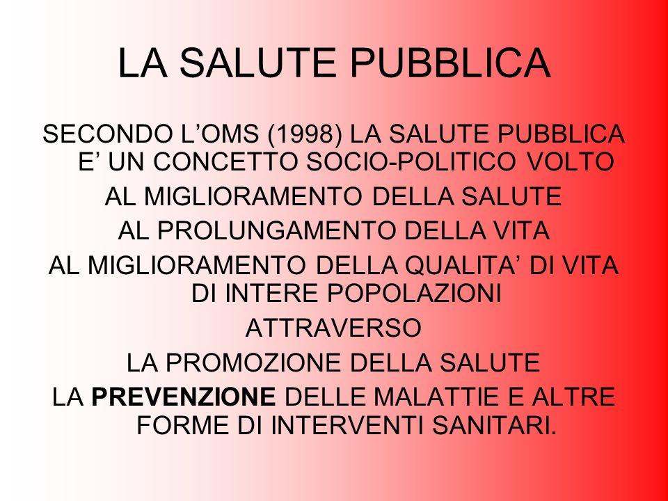 LA SALUTE PUBBLICA SECONDO L'OMS (1998) LA SALUTE PUBBLICA E' UN CONCETTO SOCIO-POLITICO VOLTO. AL MIGLIORAMENTO DELLA SALUTE.