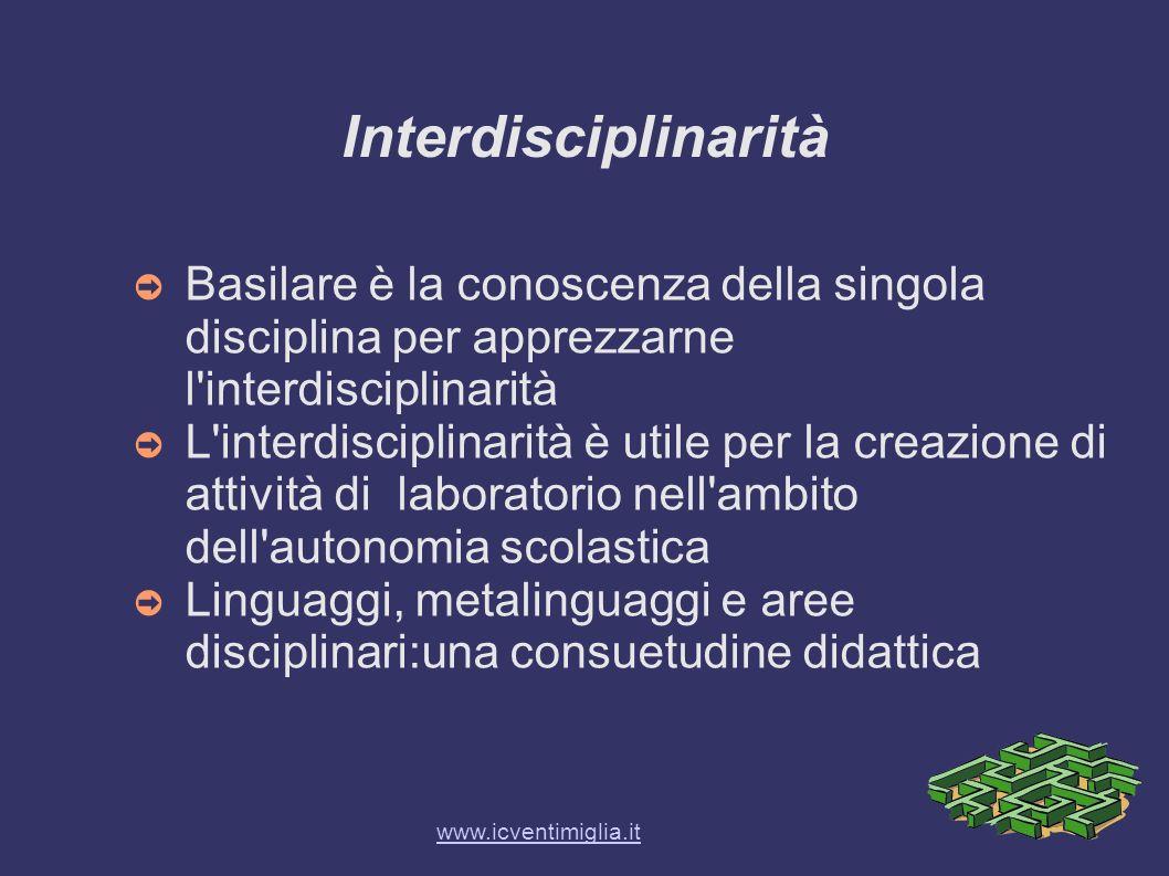 Interdisciplinarità Basilare è la conoscenza della singola disciplina per apprezzarne l interdisciplinarità.
