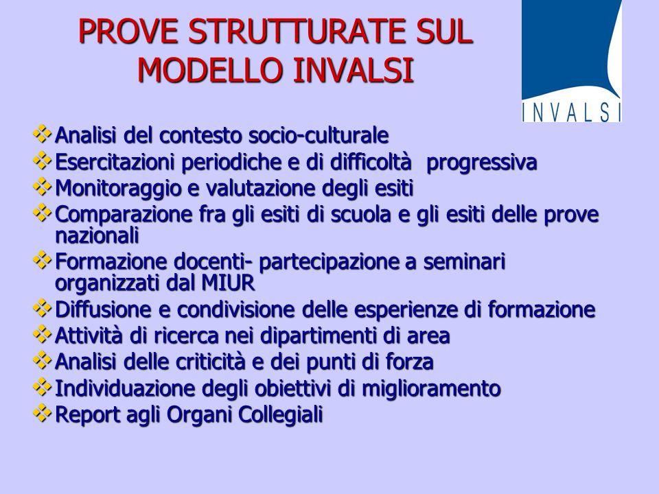 PROVE STRUTTURATE SUL MODELLO INVALSI