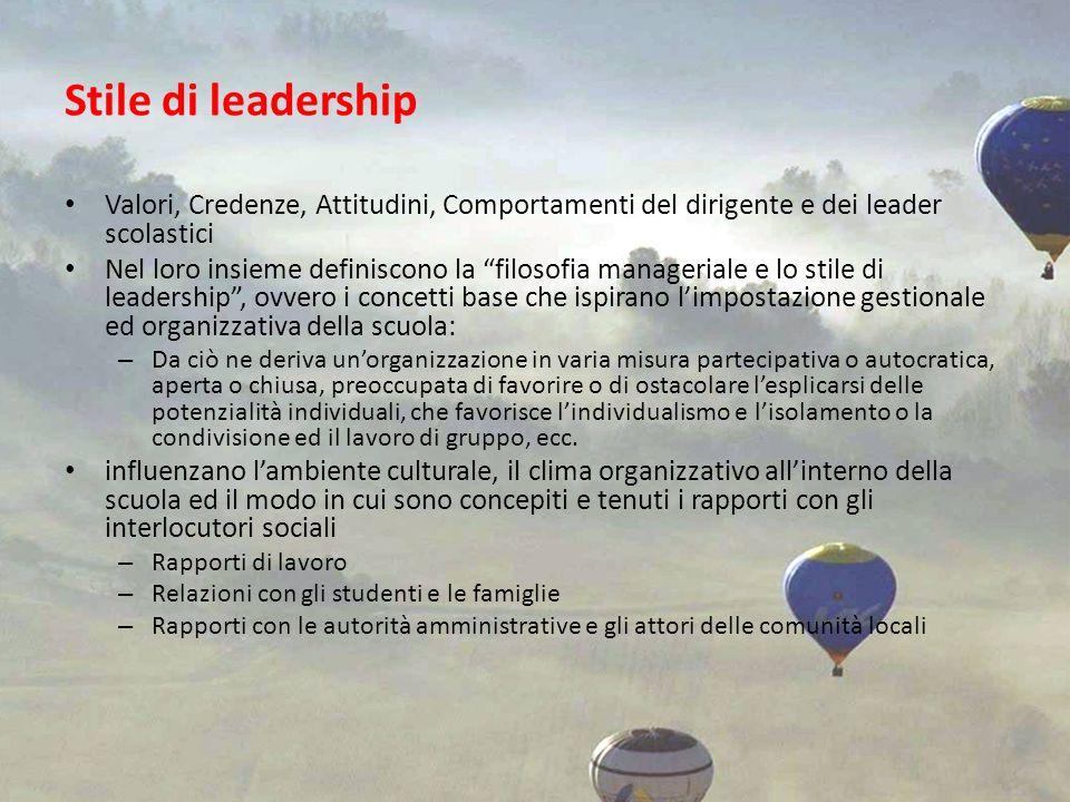 Stile di leadership Valori, Credenze, Attitudini, Comportamenti del dirigente e dei leader scolastici.