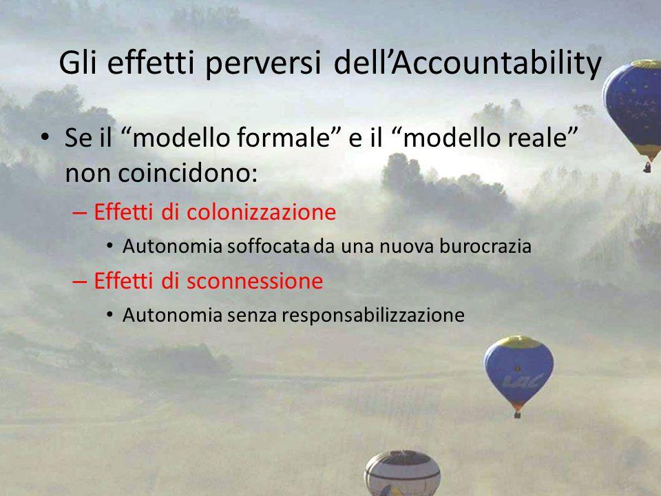 Gli effetti perversi dell'Accountability