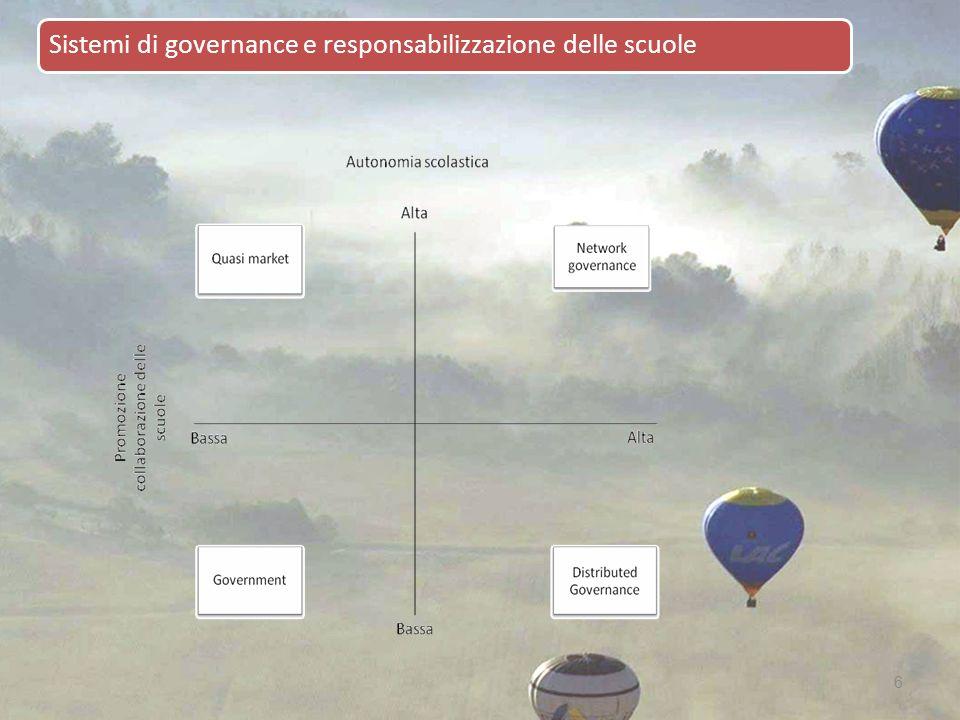 Sistemi di governance e responsabilizzazione delle scuole