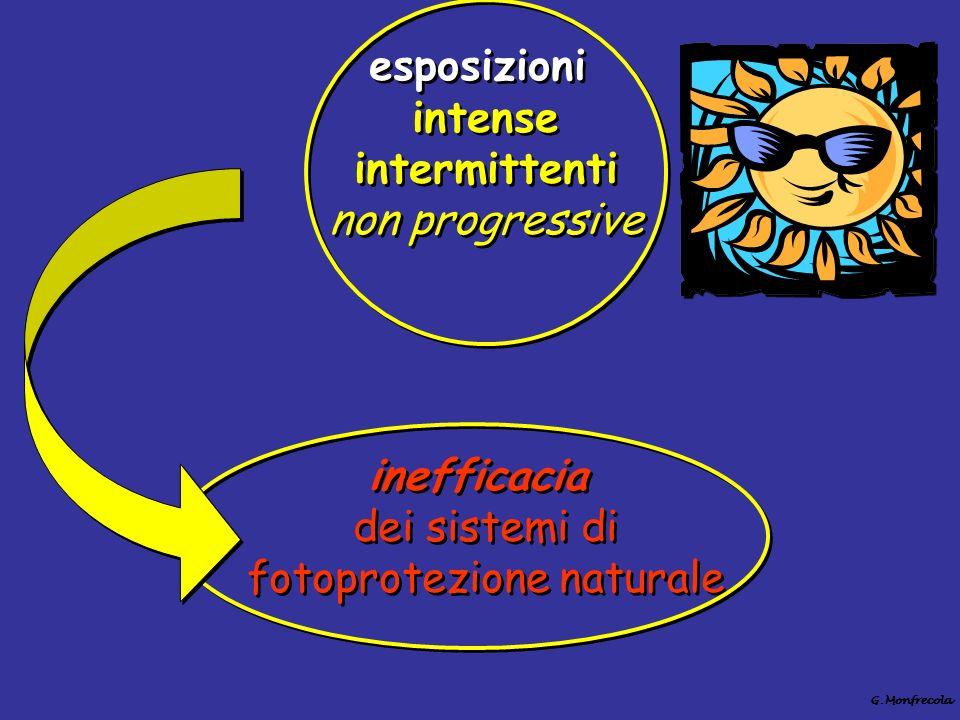 fotoprotezione naturale