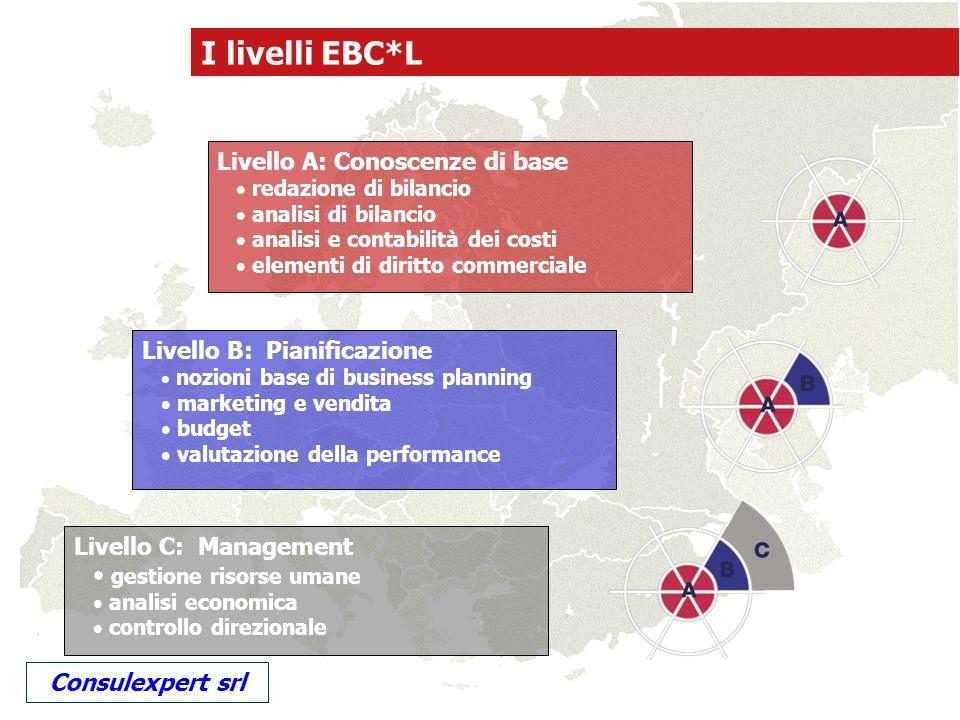 I livelli EBC*L Livello A: Conoscenze di base