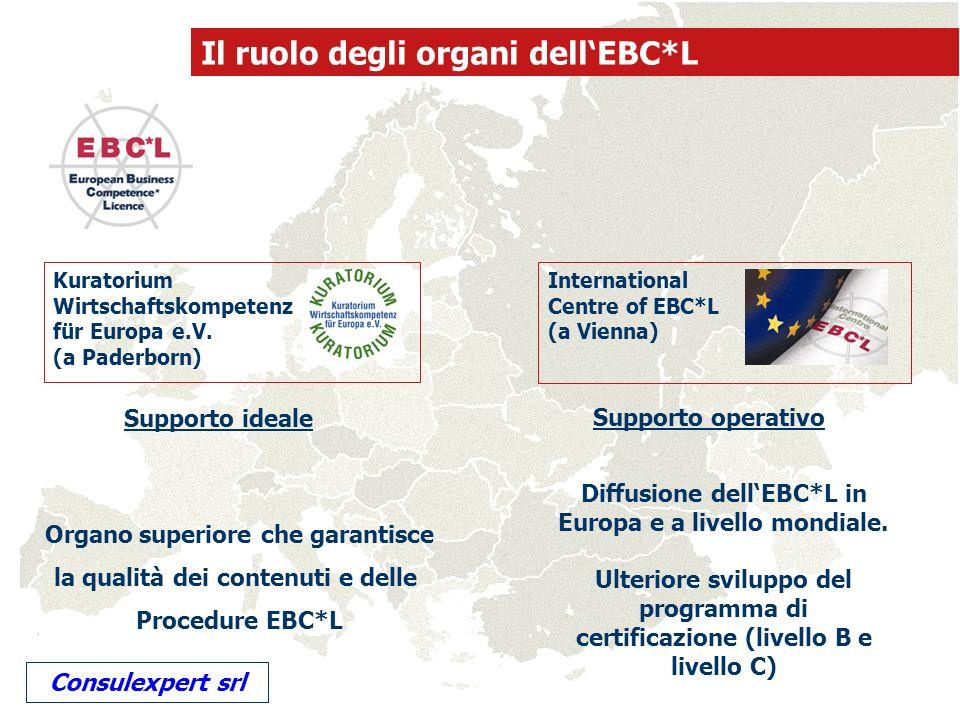 Il ruolo degli organi dell'EBC*L