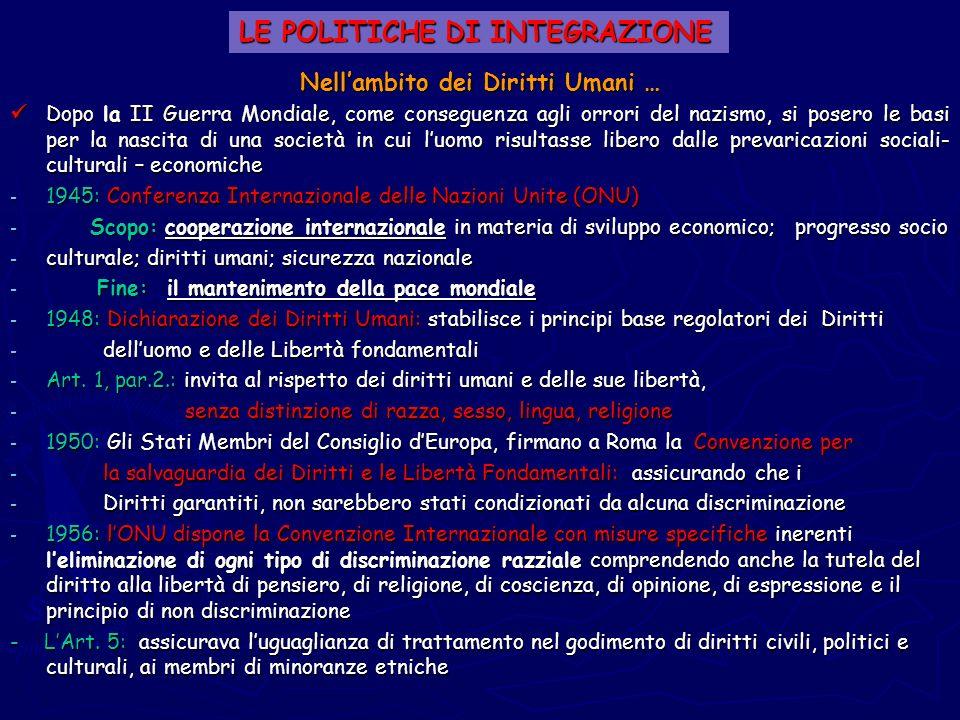 LE POLITICHE DI INTEGRAZIONE Nell'ambito dei Diritti Umani …