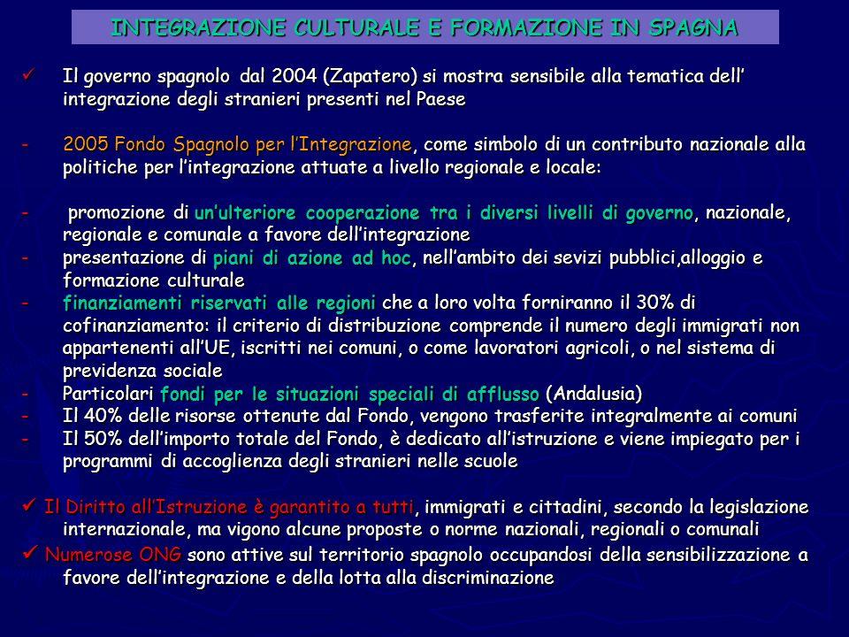 INTEGRAZIONE CULTURALE E FORMAZIONE IN SPAGNA
