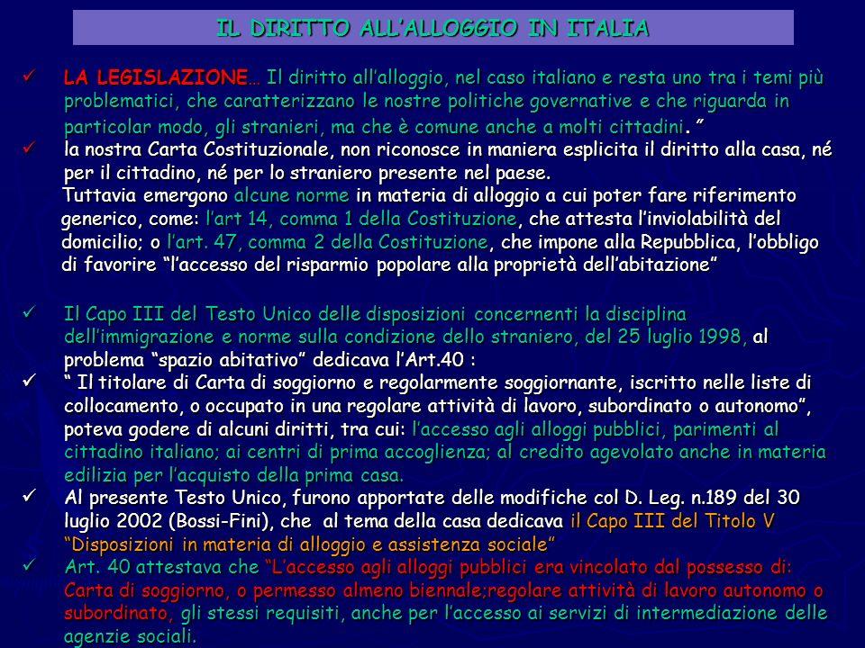 IL DIRITTO ALL'ALLOGGIO IN ITALIA