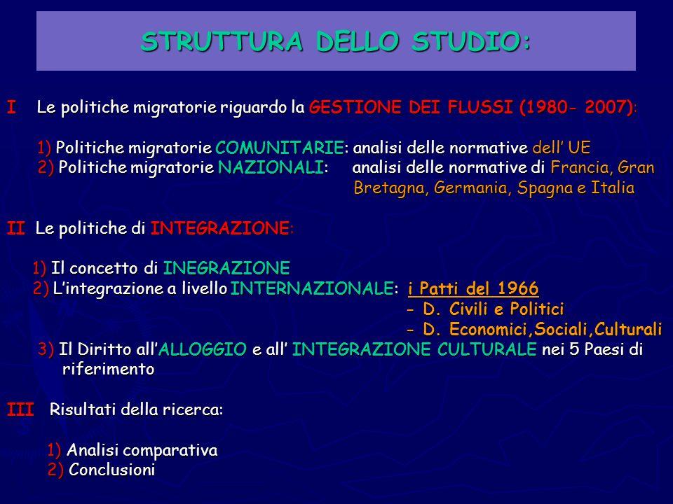 STRUTTURA DELLO STUDIO: