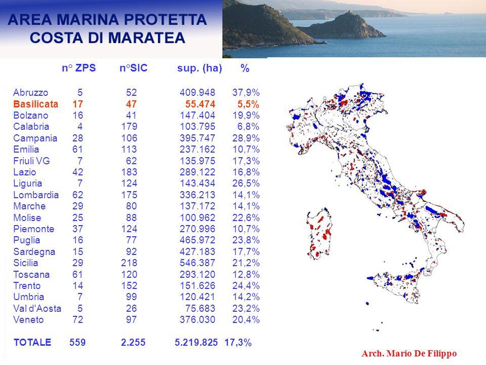 n° ZPS n°SIC sup. (ha) % Abruzzo 5 52 409.948 37,9% Basilicata 17 47 55.474 5,5%