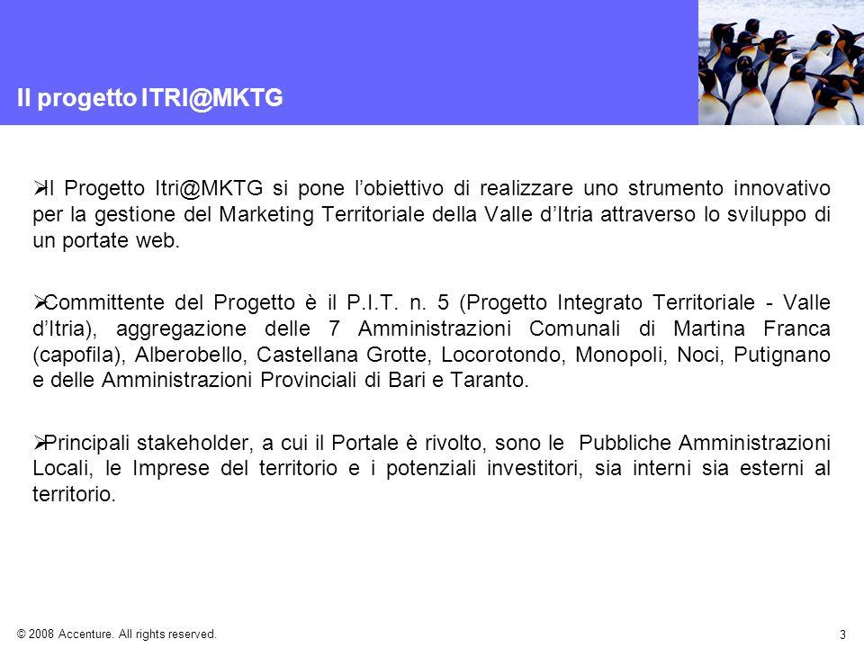Il progetto ITRI@MKTG