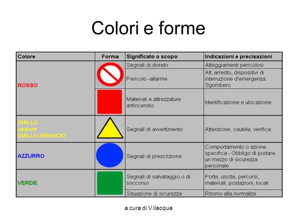 Colori e forme a cura di V.Ilacqua
