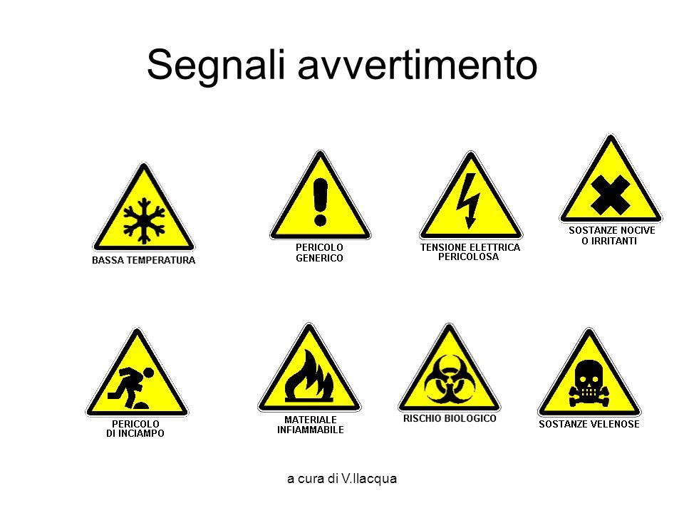 Segnali avvertimento a cura di V.Ilacqua