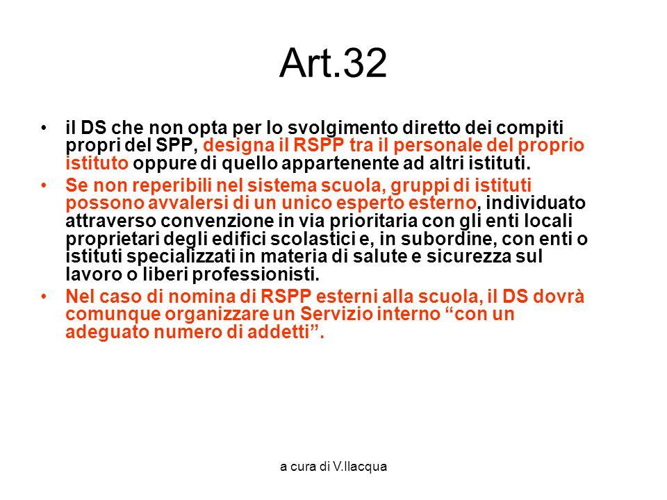 Art.32