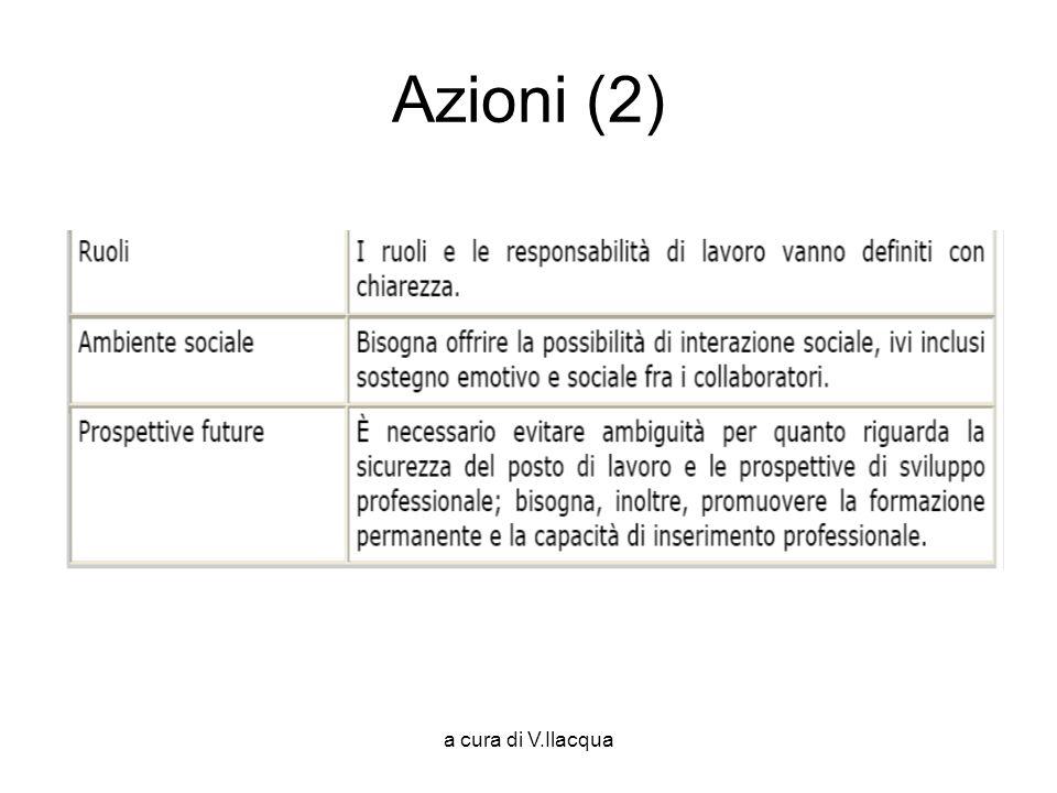 Azioni (2) a cura di V.Ilacqua