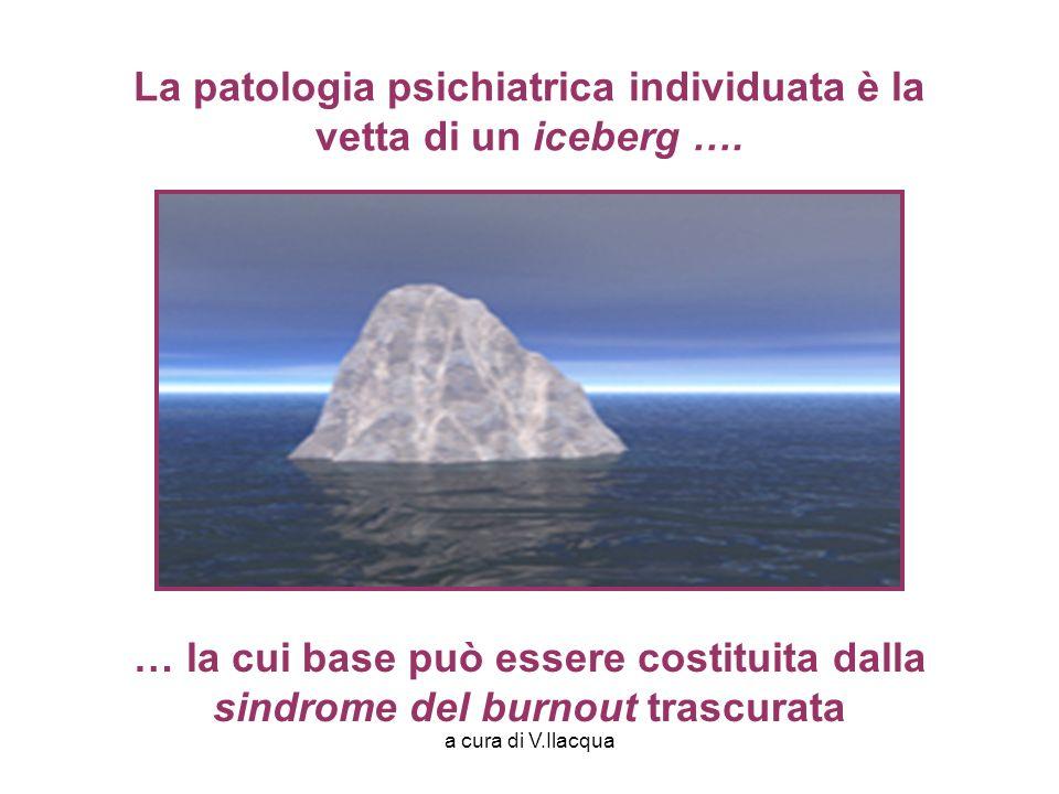 La patologia psichiatrica individuata è la vetta di un iceberg ….