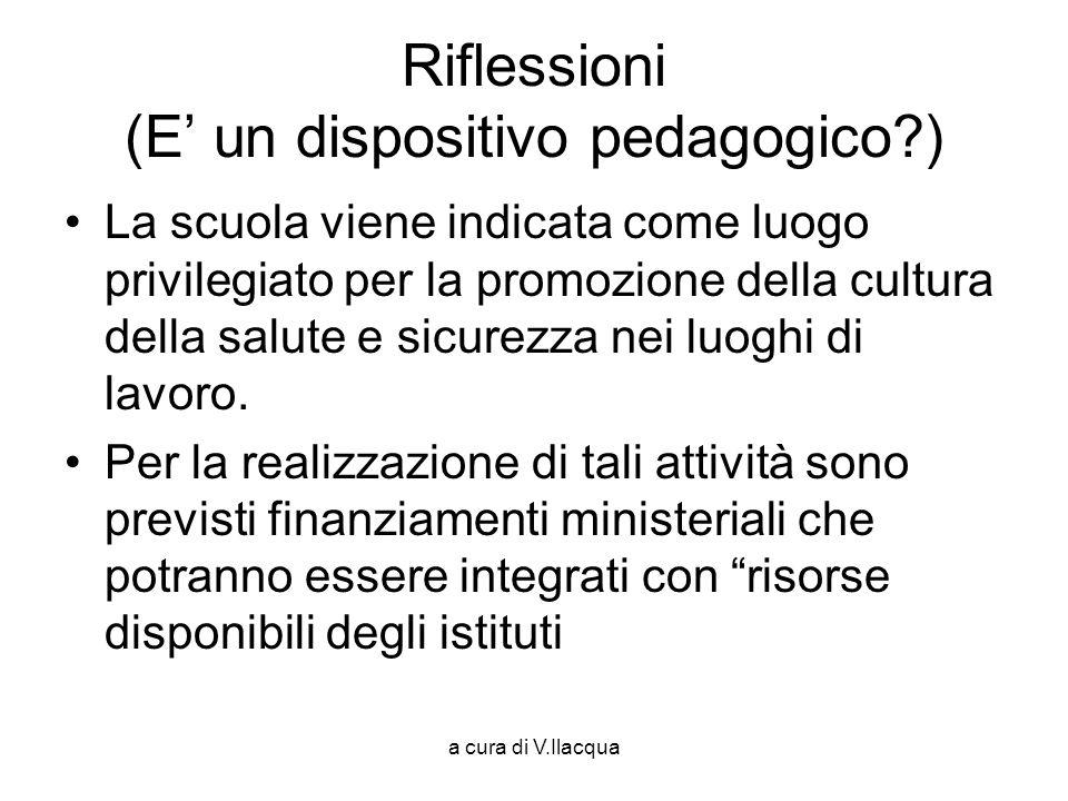 Riflessioni (E' un dispositivo pedagogico )