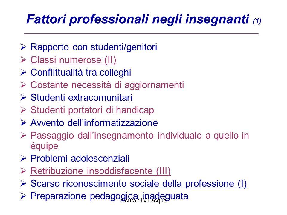 Fattori professionali negli insegnanti (1)