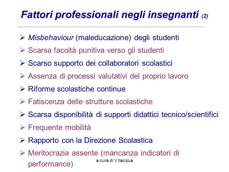 Fattori professionali negli insegnanti (2)