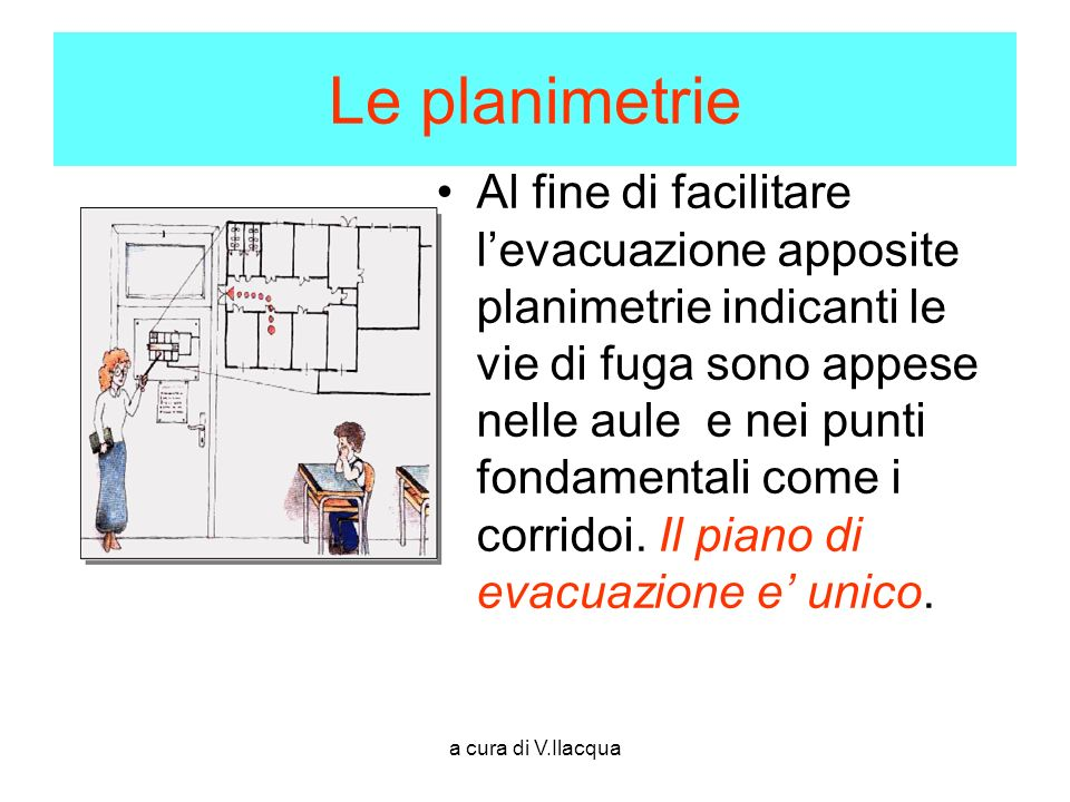 Le planimetrie
