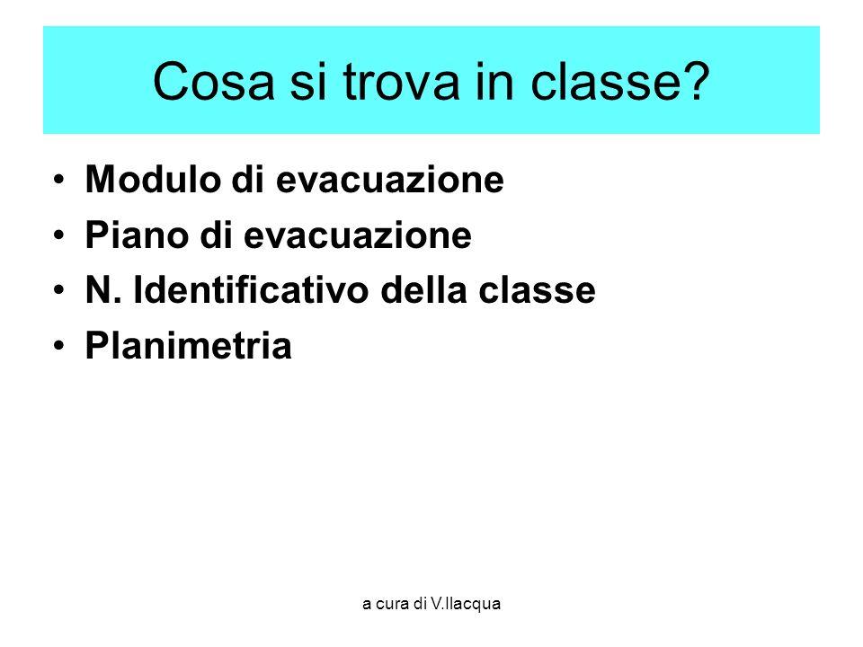 Cosa si trova in classe Modulo di evacuazione Piano di evacuazione