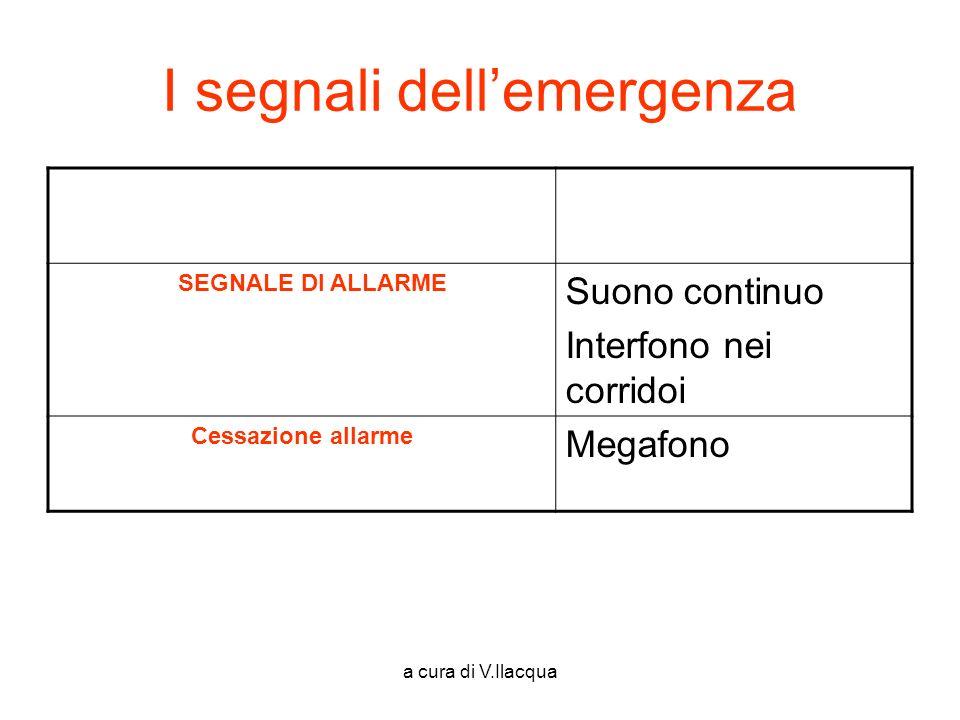 I segnali dell'emergenza