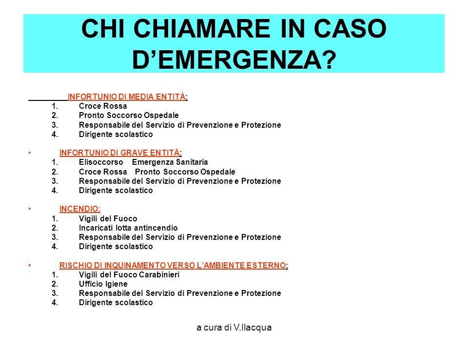 CHI CHIAMARE IN CASO D'EMERGENZA