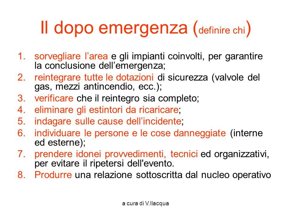 Il dopo emergenza (definire chi)