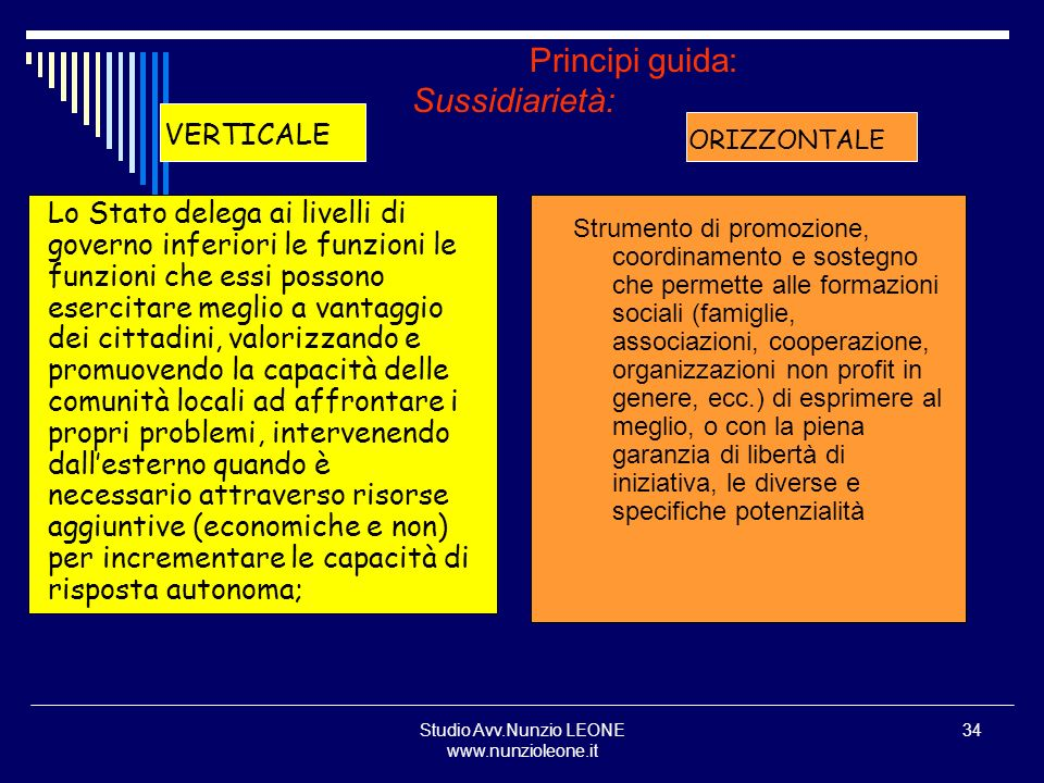 Principi guida: Sussidiarietà: