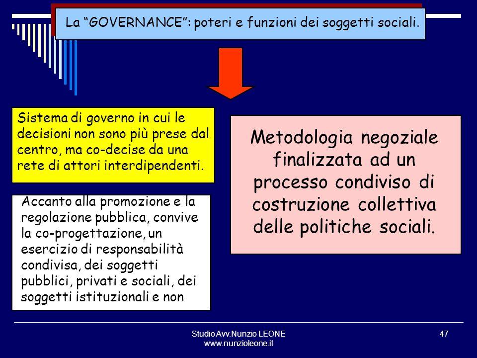 La GOVERNANCE : poteri e funzioni dei soggetti sociali.