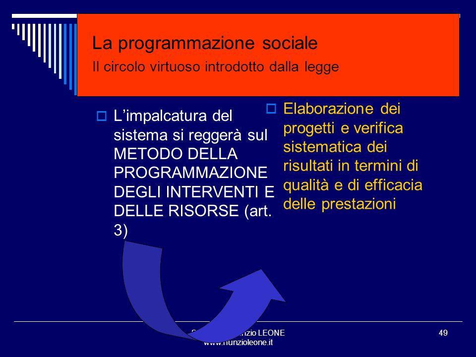 La programmazione sociale Il circolo virtuoso introdotto dalla legge