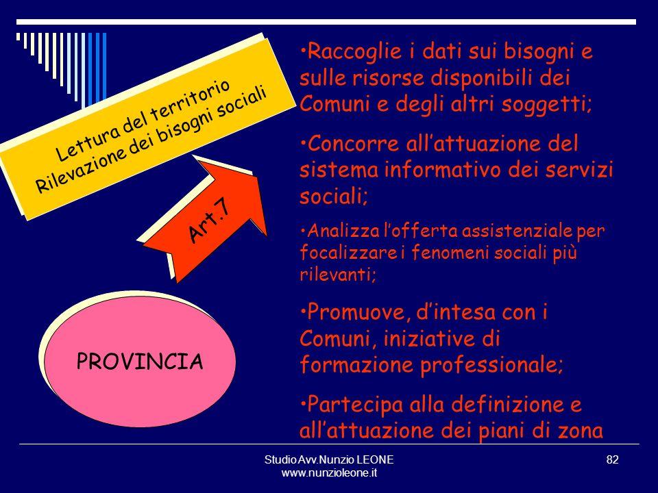 Concorre all'attuazione del sistema informativo dei servizi sociali;