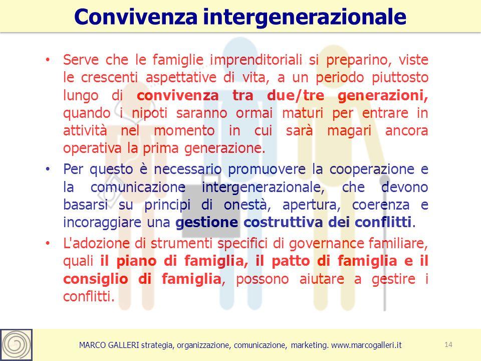 Convivenza intergenerazionale