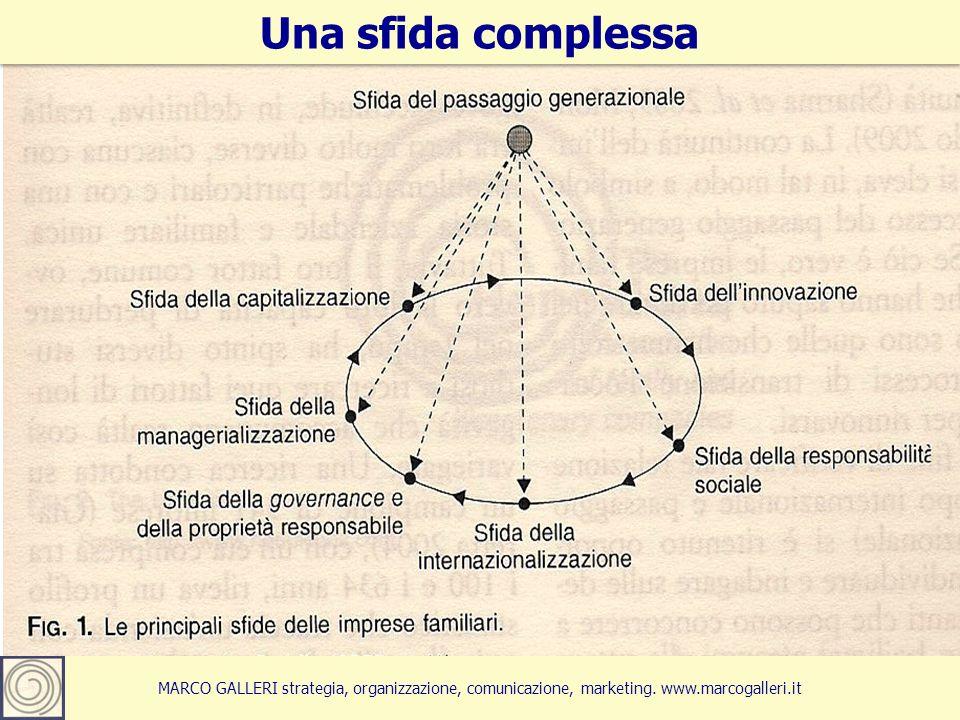 Una sfida complessa Marco Galleri 2013