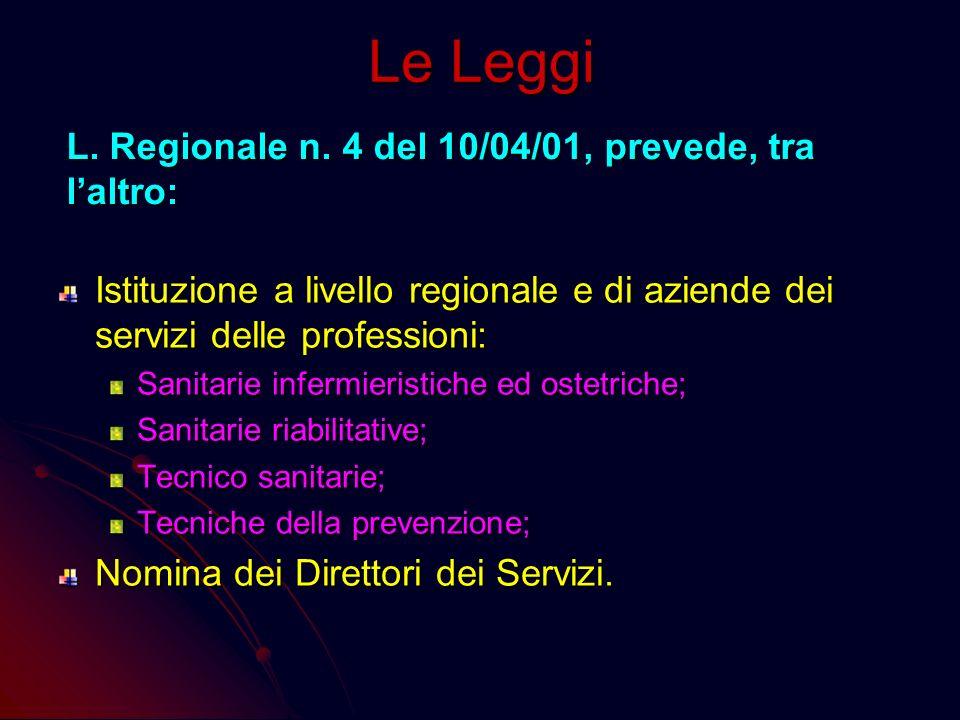 Le Leggi L. Regionale n. 4 del 10/04/01, prevede, tra l'altro: