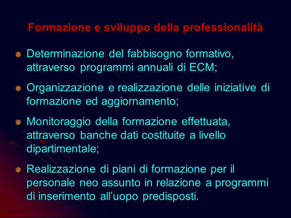 Formazione e sviluppo della professionalità