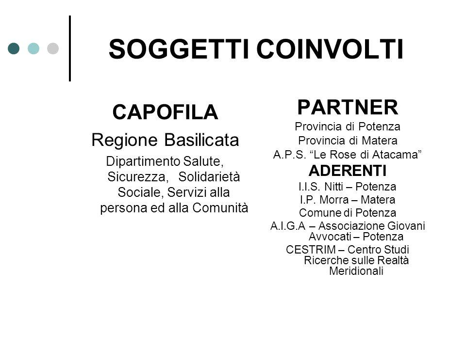 SOGGETTI COINVOLTI CAPOFILA PARTNER Regione Basilicata ADERENTI