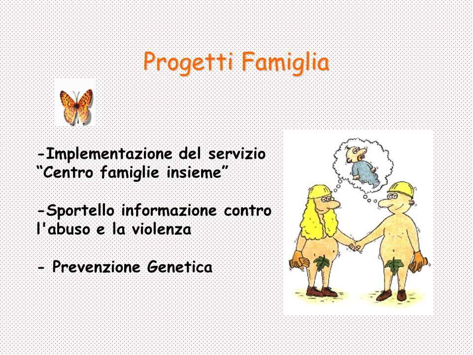 Progetti Famiglia -Implementazione del servizio Centro famiglie insieme -Sportello informazione contro l abuso e la violenza.