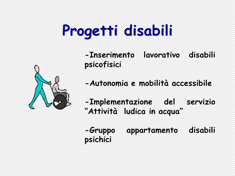 Progetti disabili -Inserimento lavorativo disabili psicofisici